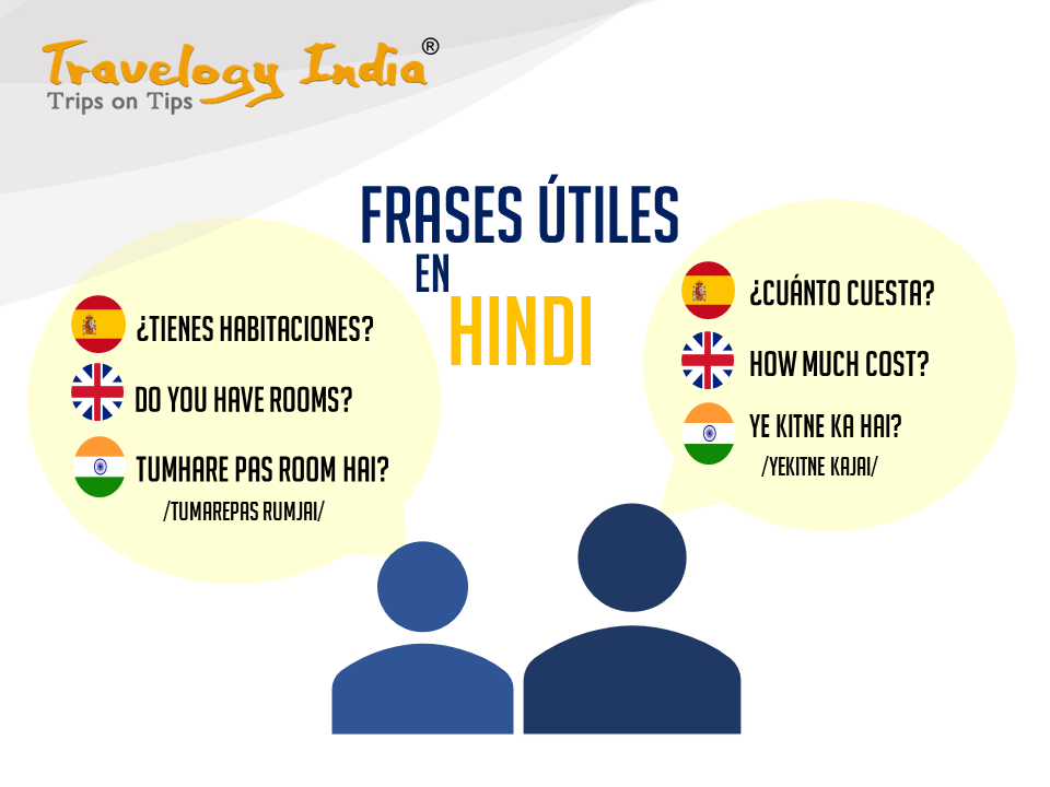 Frases-en-India-6 Frases que debes saber al viajar por India